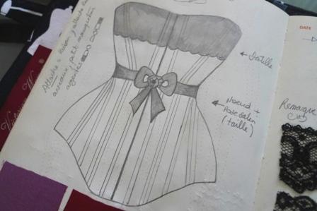 Mon carnet de croquis – Les bijoux de sacs Corsets