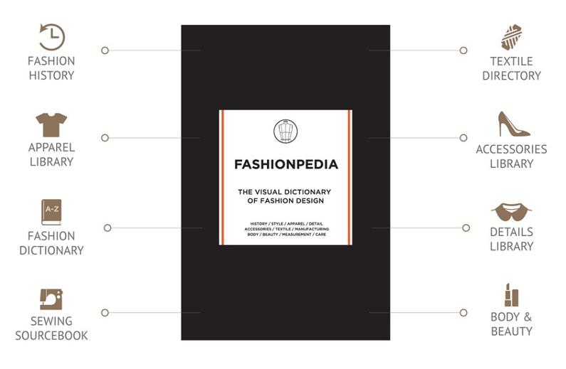 fashionpedia sommaire