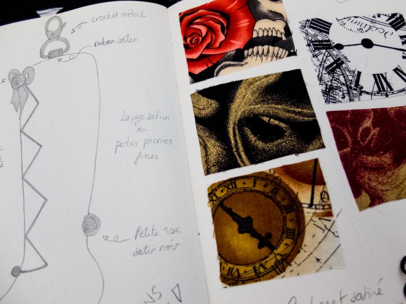 Designer sketchbook – Victorian boots keyrings